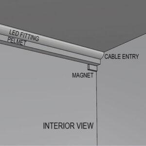 interior view corner LED fitting