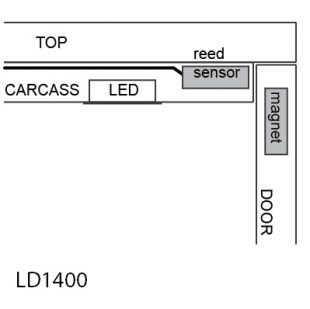 Diagram: LD1400 installation with LED fixture