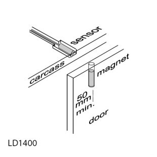 LD1400 positioning of magnet and sensor