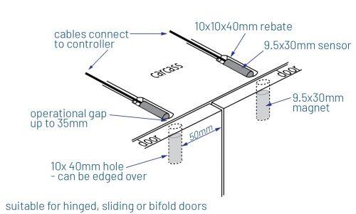Lightdream LD1400 door magnet sensor reveal