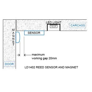 LD1402 surface mount reed sensor Lightdream