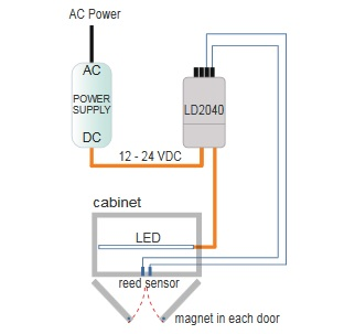 Diagram for two door cabinet w LD2040 DC controller