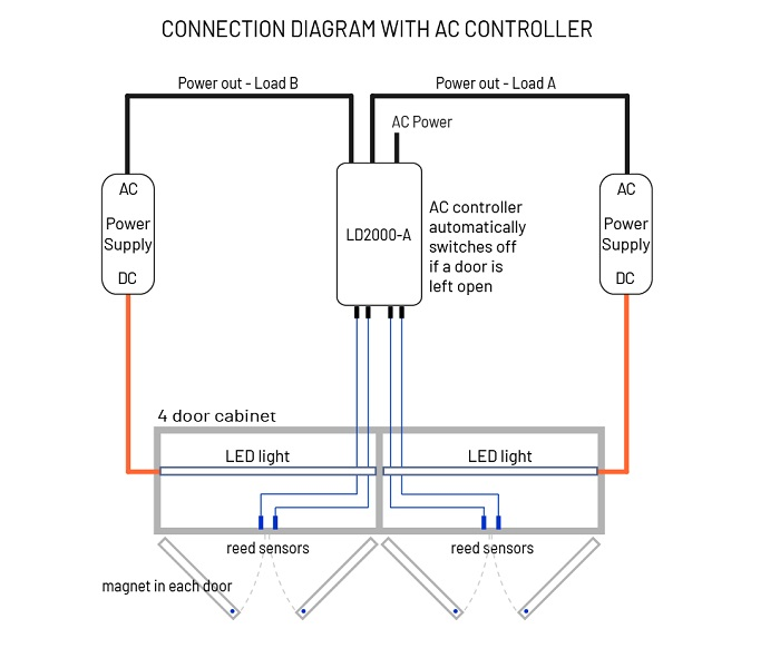 Lightdream - Connection diagram for AC Controller circuit