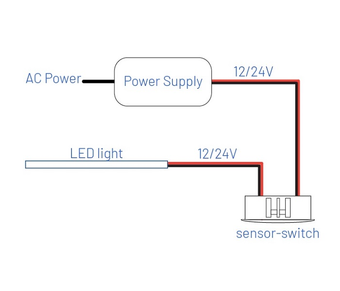 Lightdream - Connection diagram for combined sensor-switch recessed