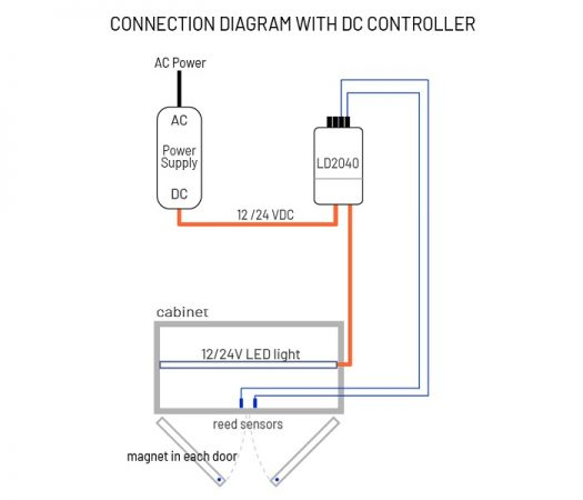 Lightdream connection diagram for DC controller