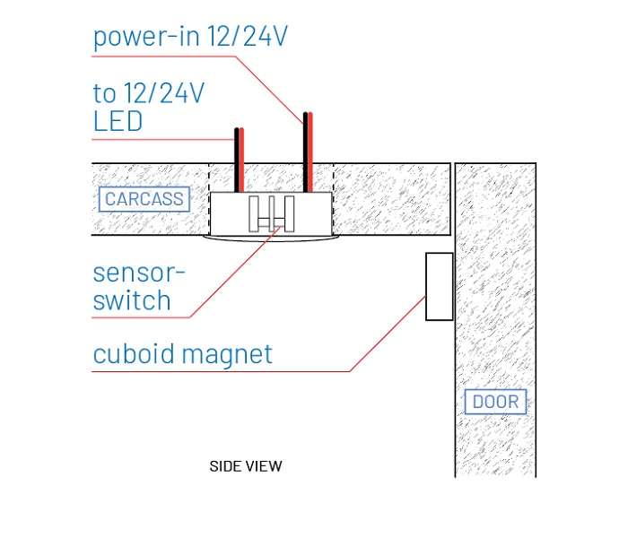 Lightdream sensor-switch with a cuboid magnet