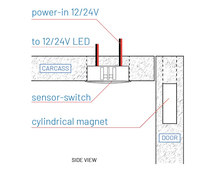 Lightdream sensor-switch with a cylindrical magnet