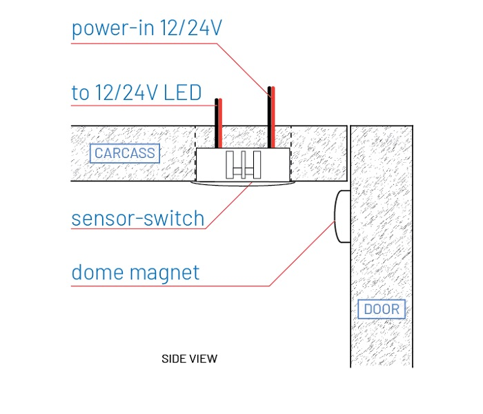 Lightdream sensor-switch with a dome magnet