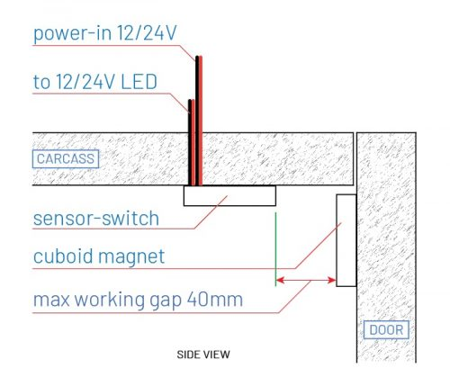 LD2024 sensor switch with cuboid magnet