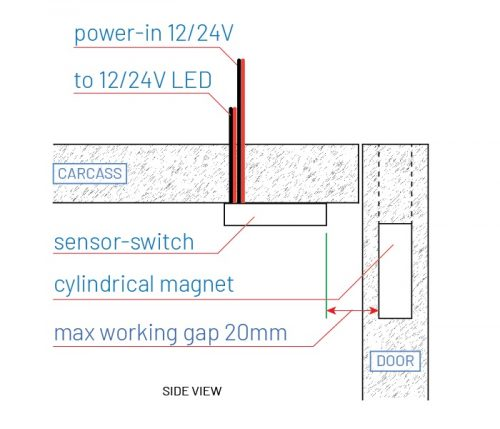 LD2024 sensor switch with cylindrical magnet