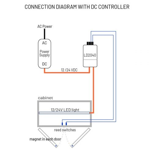 Connection diagram DC Controller for concealed door switch system